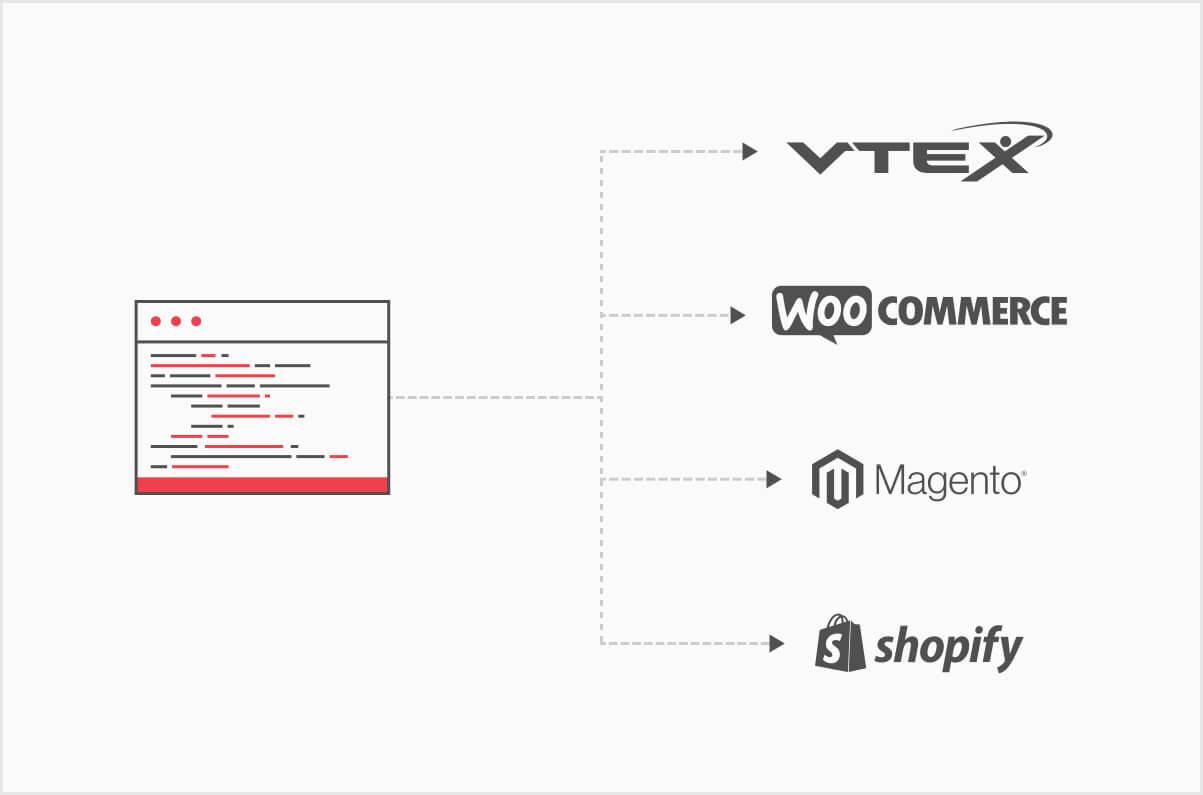 Widgets and API